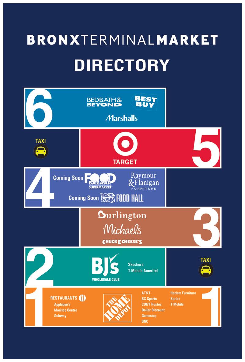 Bronx Terminal Market Directory