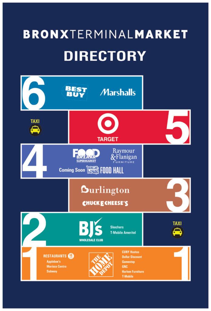 BTM Directory Map